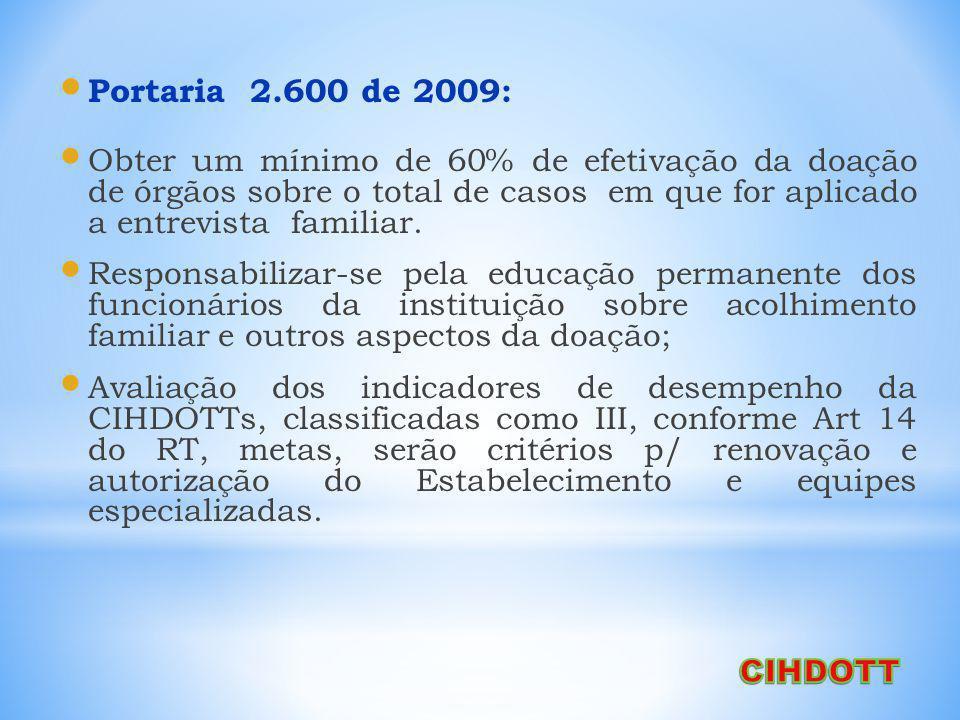 Portaria 2.600 de 2009: Conduzir todas as etapas diagnósticas de qualificação do potencial doador de órgãos em no máximo 18 horas.
