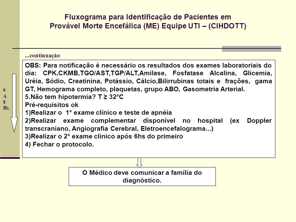 Fluxograma para Identificação de Pacientes em Provável Morte Encefálica (ME) Equipe UTI – (CIHDOTT) 6 A 8 Hs. OBS: Para notificação é necessário os re