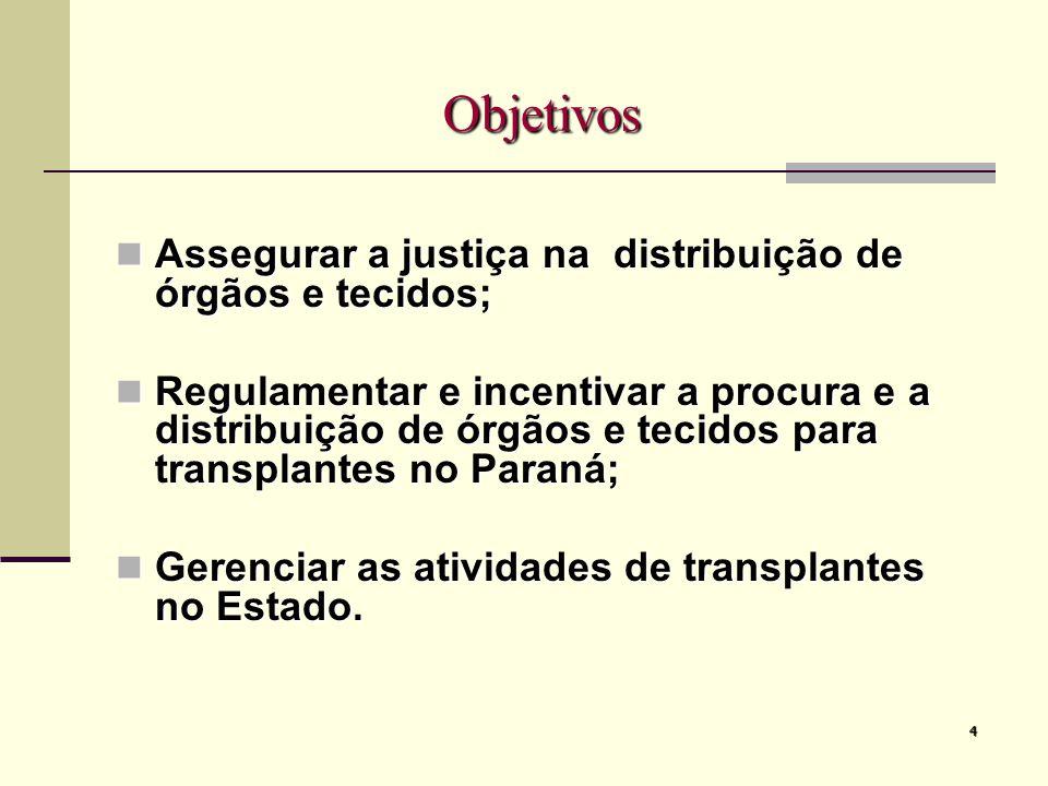 4 Objetivos Objetivos Assegurar a justiça na distribuição de órgãos e tecidos; Assegurar a justiça na distribuição de órgãos e tecidos; Regulamentar e