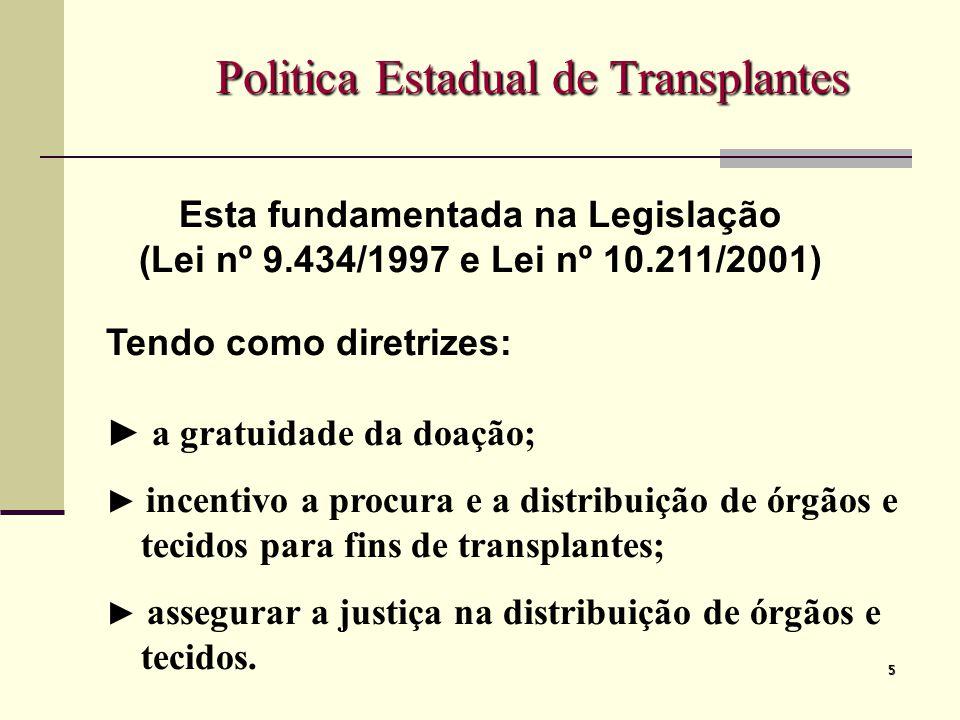 5 Politica Estadual de Transplantes Esta fundamentada na Legislação (Lei nº 9.434/1997 e Lei nº 10.211/2001) Tendo como diretrizes: a gratuidade da do