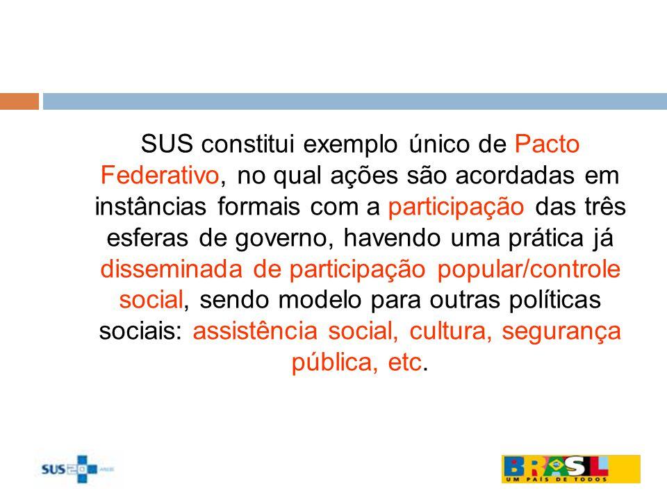 SUS constitui exemplo único de Pacto Federativo, no qual ações são acordadas em instâncias formais com a participação das três esferas de governo, hav