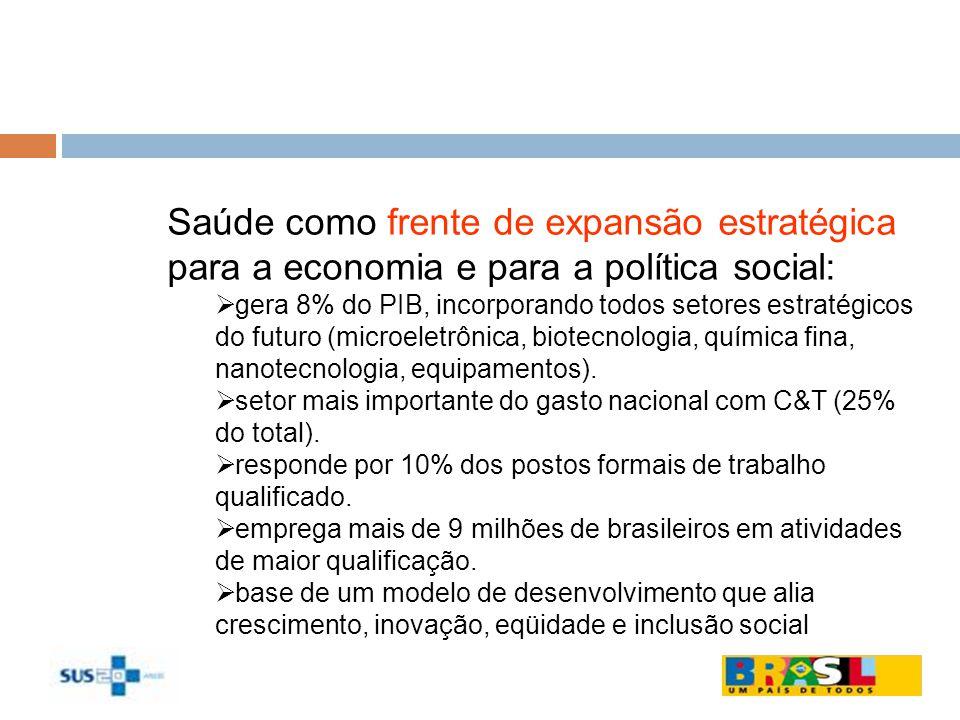 Saúde como frente de expansão estratégica para a economia e para a política social: gera 8% do PIB, incorporando todos setores estratégicos do futuro