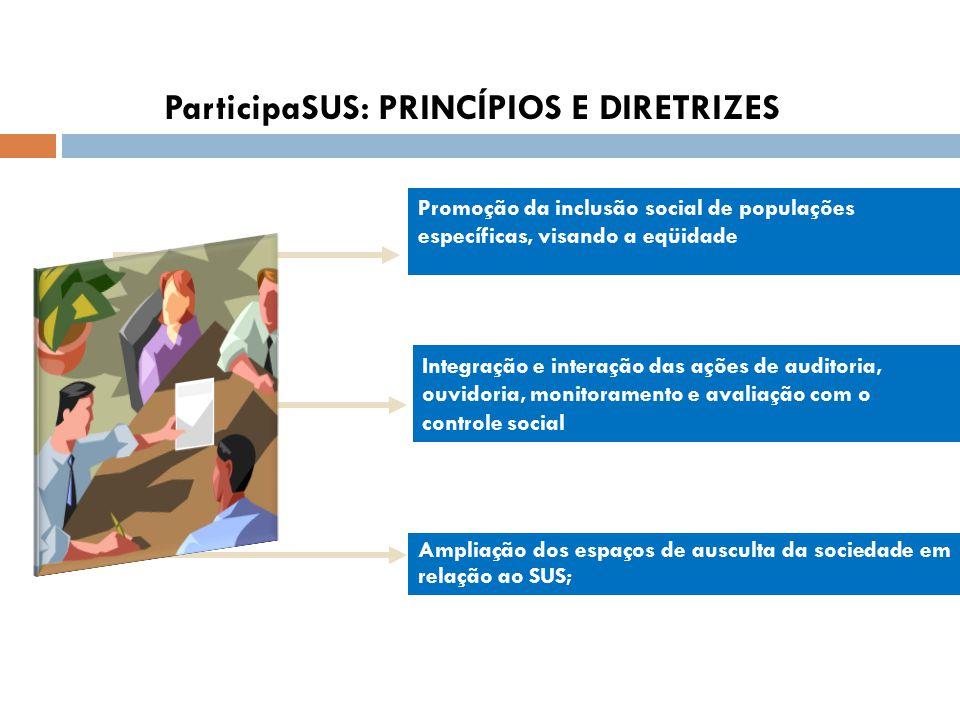 Promoção da inclusão social de populações específicas, visando a eqüidade Integração e interação das ações de auditoria, ouvidoria, monitoramento e av
