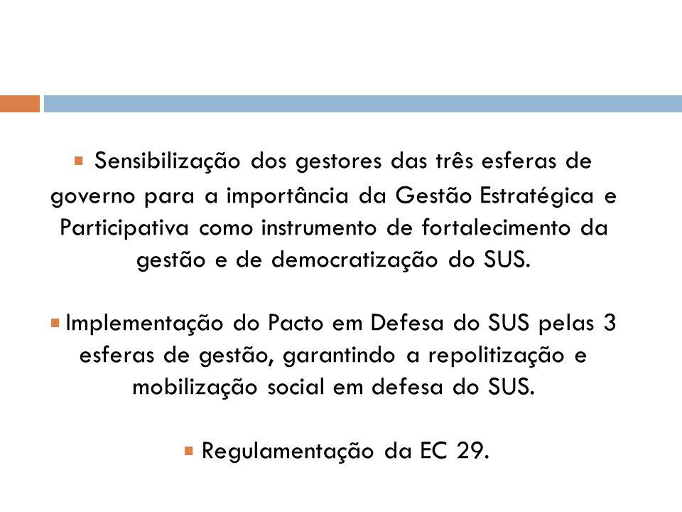 Sensibilização dos gestores das três esferas de governo para a importância da Gestão Estratégica e Participativa como instrumento de fortalecimento da