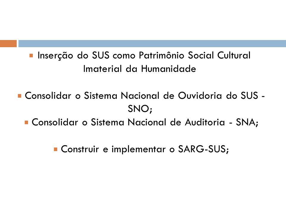 Inserção do SUS como Patrimônio Social Cultural Imaterial da Humanidade Consolidar o Sistema Nacional de Ouvidoria do SUS - SNO; Consolidar o Sistema