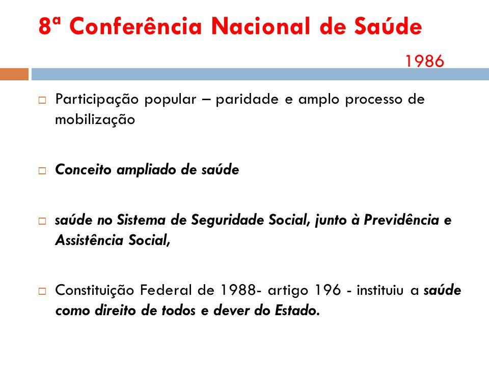 8ª Conferência Nacional de Saúde 1986 Participação popular – paridade e amplo processo de mobilização Conceito ampliado de saúde saúde no Sistema de S