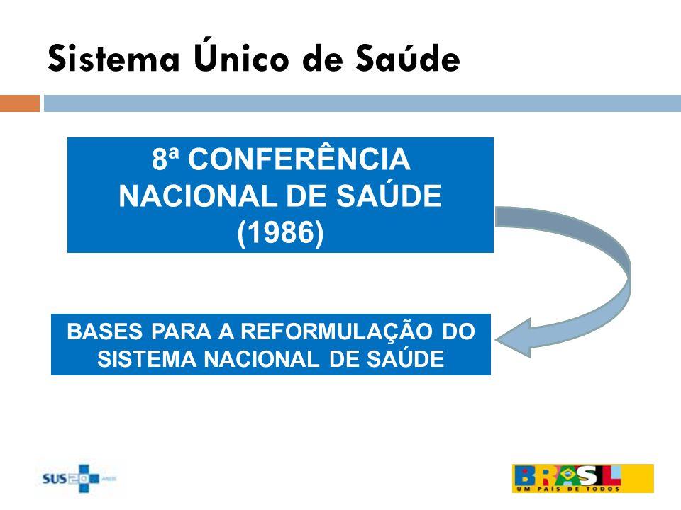 Sistema Único de Saúde 8ª CONFERÊNCIA NACIONAL DE SAÚDE (1986) BASES PARA A REFORMULAÇÃO DO SISTEMA NACIONAL DE SAÚDE