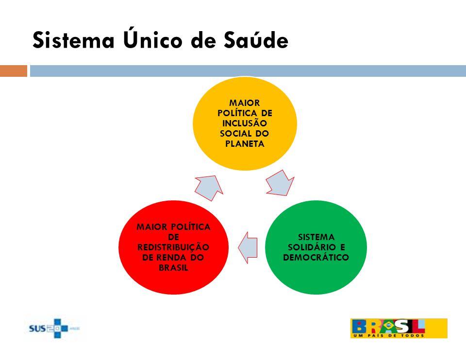 Sistema Único de Saúde MAIOR POLÍTICA DE INCLUSÃO SOCIAL DO PLANETA SISTEMA SOLIDÁRIO E DEMOCRÁTICO MAIOR POLÍTICA DE REDISTRIBUIÇÃO DE RENDA DO BRASI