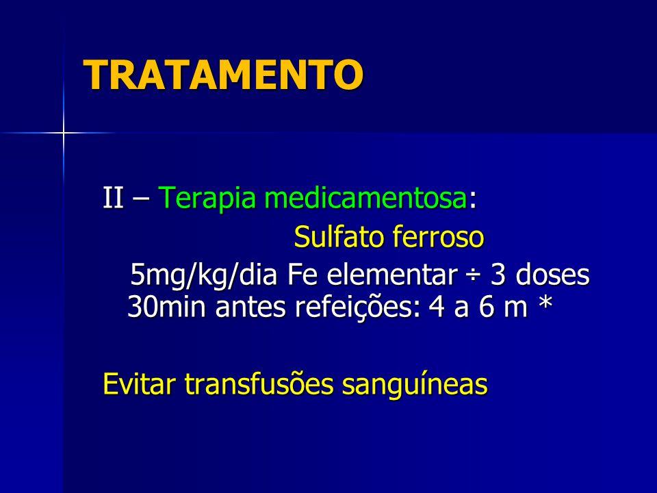 TRATAMENTO II – Terapia medicamentosa: Sulfato ferroso Sulfato ferroso 5mg/kg/dia Fe elementar ÷ 3 doses 30min antes refeições: 4 a 6 m * 5mg/kg/dia Fe elementar ÷ 3 doses 30min antes refeições: 4 a 6 m * Evitar transfusões sanguíneas