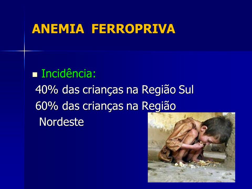 ANEMIA FERROPRIVA Incidência: Incidência: 40% das crianças na Região Sul 40% das crianças na Região Sul 60% das crianças na Região 60% das crianças na