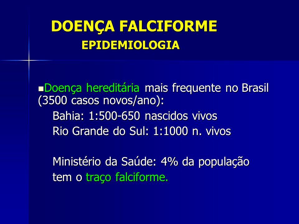 DOENÇA FALCIFORME EPIDEMIOLOGIA DOENÇA FALCIFORME EPIDEMIOLOGIA Doença hereditária mais frequente no Brasil (3500 casos novos/ano): Doença hereditária mais frequente no Brasil (3500 casos novos/ano): Bahia: 1:500-650 nascidos vivos Bahia: 1:500-650 nascidos vivos Rio Grande do Sul: 1:1000 n.