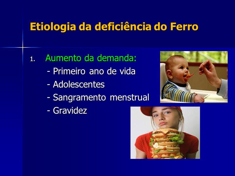 Etiologia da deficiência do Ferro 1. Aumento da demanda: - Primeiro ano de vida - Primeiro ano de vida - Adolescentes - Adolescentes - Sangramento men