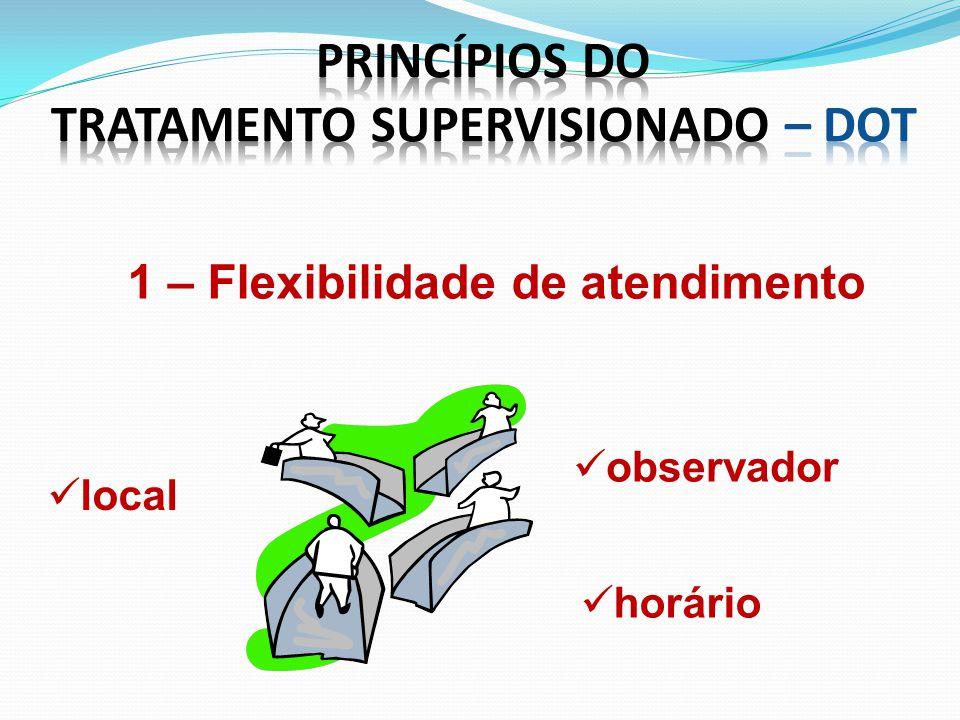 1 – Flexibilidade de atendimento local horário observador