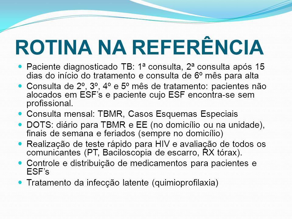 ROTINA NA REFERÊNCIA Paciente diagnosticado TB: 1ª consulta, 2ª consulta após 15 dias do início do tratamento e consulta de 6º mês para alta Consulta