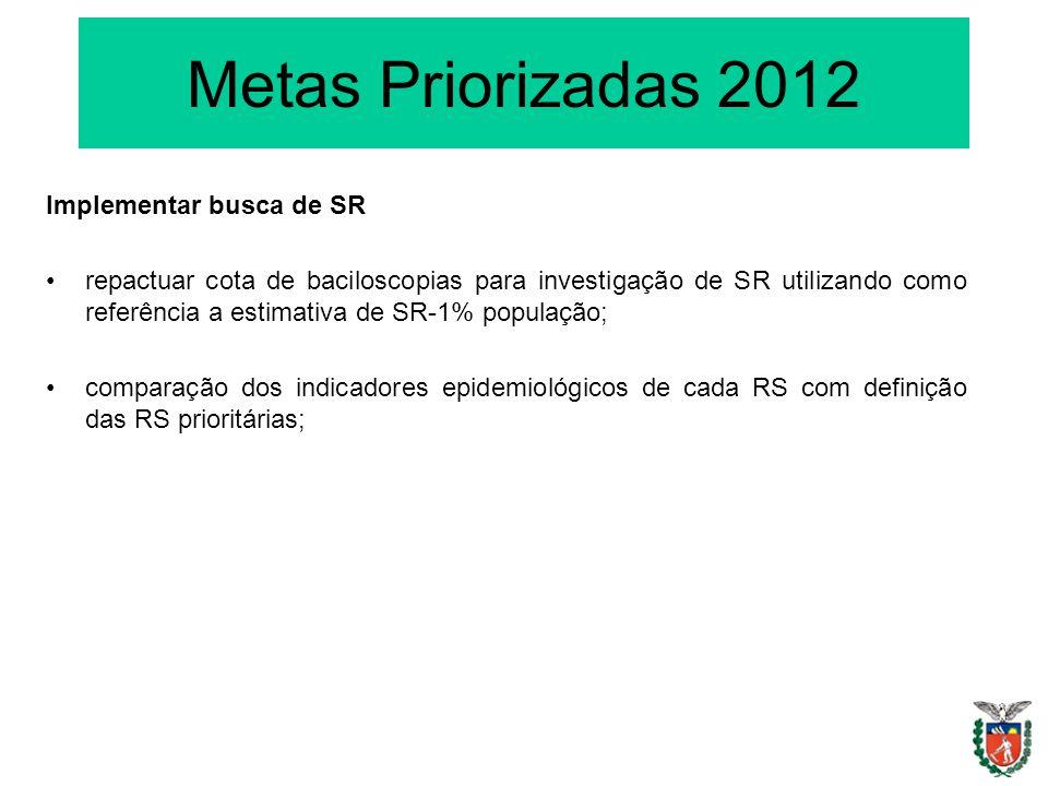 Metas Priorizadas 2012 Implementar busca de SR repactuar cota de baciloscopias para investigação de SR utilizando como referência a estimativa de SR-1% população; comparação dos indicadores epidemiológicos de cada RS com definição das RS prioritárias;