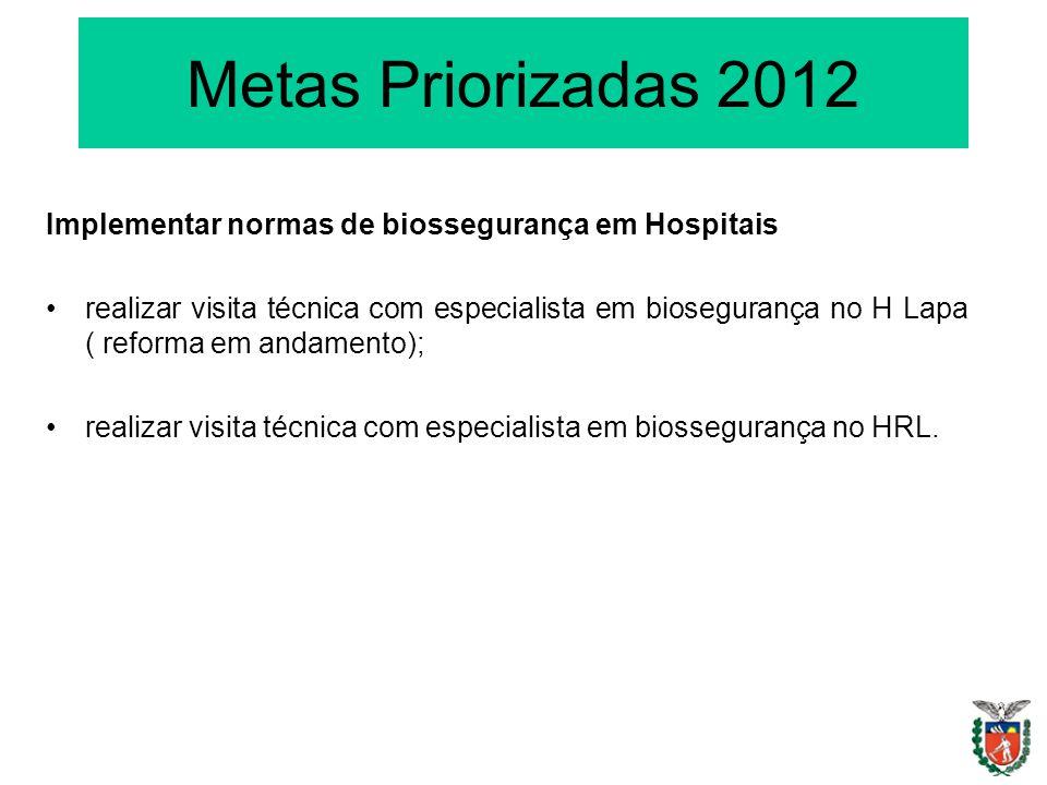 Metas Priorizadas 2012 Implementar normas de biossegurança em Hospitais realizar visita técnica com especialista em biosegurança no H Lapa ( reforma em andamento); realizar visita técnica com especialista em biossegurança no HRL.