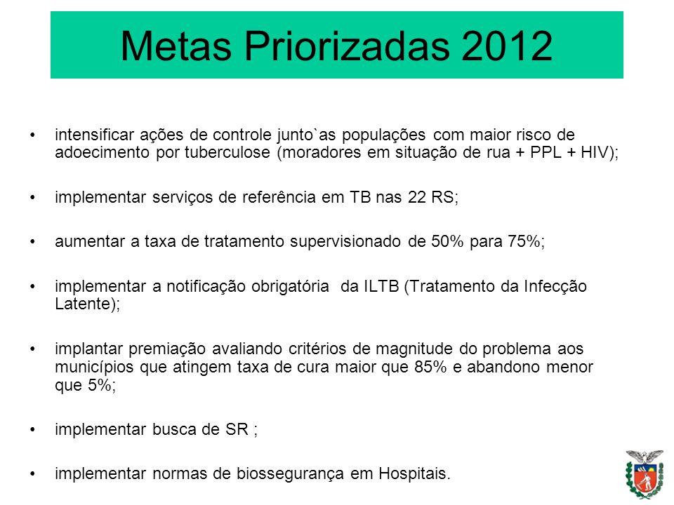 Metas Priorizadas 2012 intensificar ações de controle junto`as populações com maior risco de adoecimento por tuberculose (moradores em situação de rua