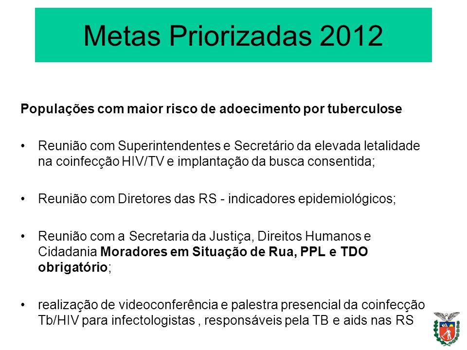 Metas Priorizadas 2012 Implementar serviços de referência em TB nas 22 RS implantar reuniões clínicas para discussão de casos clínicos; realizar capacitação para equipe dos serviços de referência (H.Lapa, H.