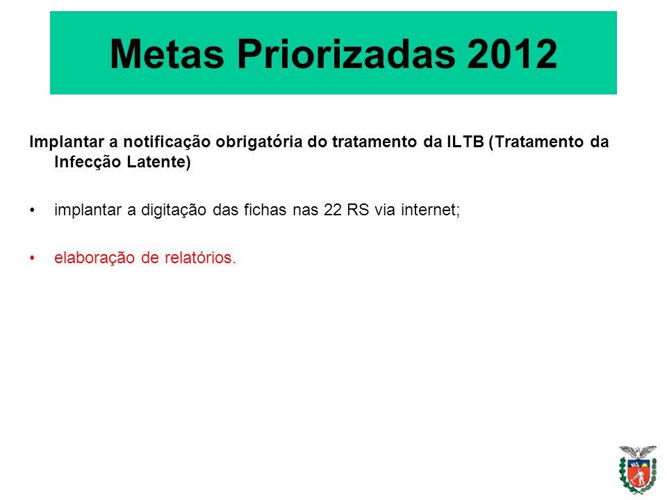 Metas Priorizadas 2012 Implantar a notificação obrigatória do tratamento da ILTB (Tratamento da Infecção Latente) implantar a digitação das fichas nas 22 RS via internet; elaboração de relatórios.
