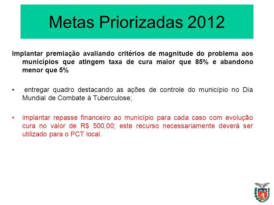 Metas Priorizadas 2012 Implantar premiação avaliando critérios de magnitude do problema aos municípios que atingem taxa de cura maior que 85% e abando