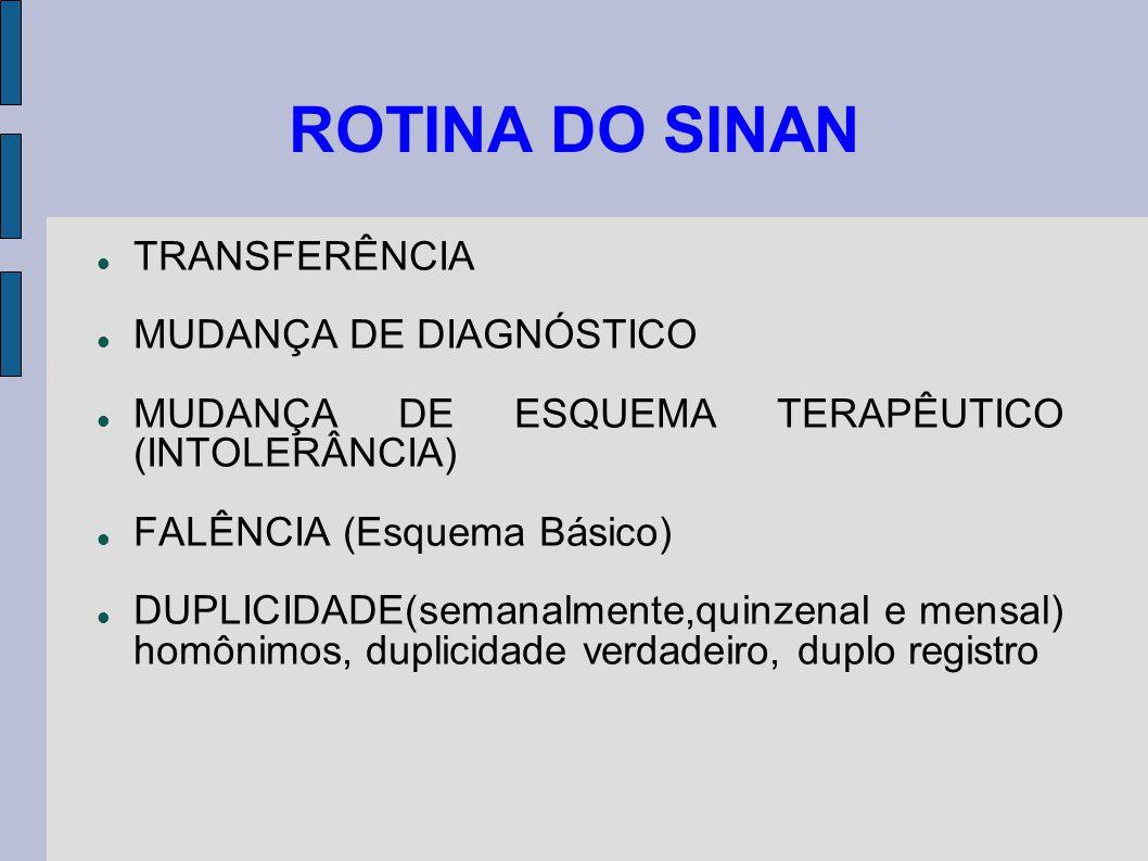 ROTINA DO SINAN TRANSFERÊNCIA MUDANÇA DE DIAGNÓSTICO MUDANÇA DE ESQUEMA TERAPÊUTICO (INTOLERÂNCIA) FALÊNCIA (Esquema Básico) DUPLICIDADE(semanalmente,