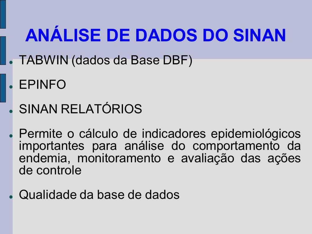 ANÁLISE DE DADOS DO SINAN TABWIN (dados da Base DBF) EPINFO SINAN RELATÓRIOS Permite o cálculo de indicadores epidemiológicos importantes para análise