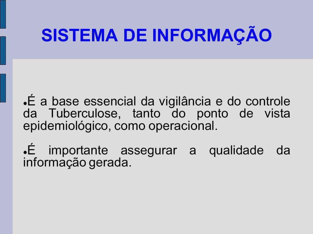 INFORMAÇÃO Livro de Sintomático Respiratório (registro de todos pedidos e resultados de baciloscopias.) Livro de Registro de Controle de Pacientes e Controle de tratamento dos casos de Tuberculose Ficha de Notificação/Investigação de Tuberculose do Sistema de informação de Agravos de Notificação (SINAN)