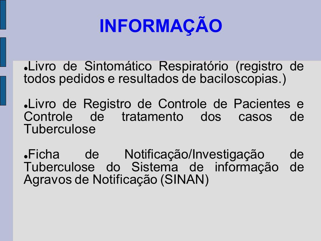 INFORMAÇÃO Livro de Sintomático Respiratório (registro de todos pedidos e resultados de baciloscopias.) Livro de Registro de Controle de Pacientes e C