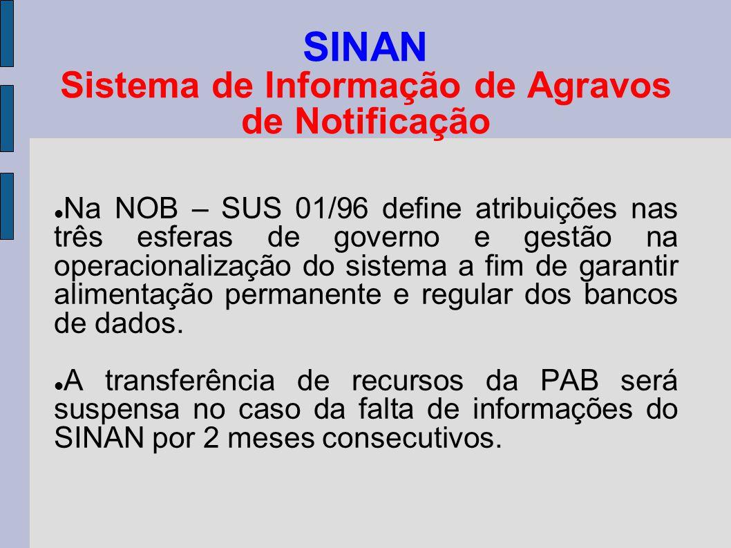 SINAN Sistema de Informação de Agravos de Notificação Na NOB – SUS 01/96 define atribuições nas três esferas de governo e gestão na operacionalização