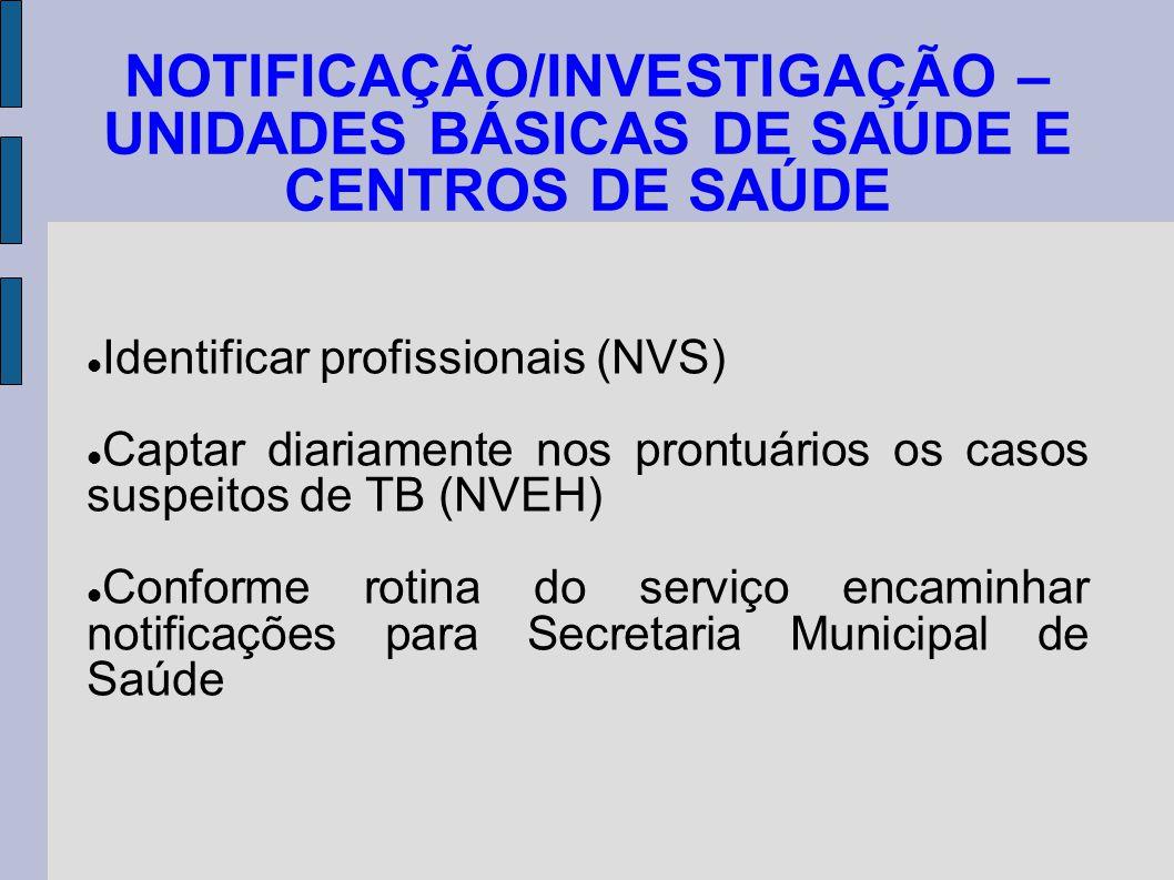 NOTIFICAÇÃO/INVESTIGAÇÃO – UNIDADES BÁSICAS DE SAÚDE E CENTROS DE SAÚDE Identificar profissionais (NVS) Captar diariamente nos prontuários os casos su