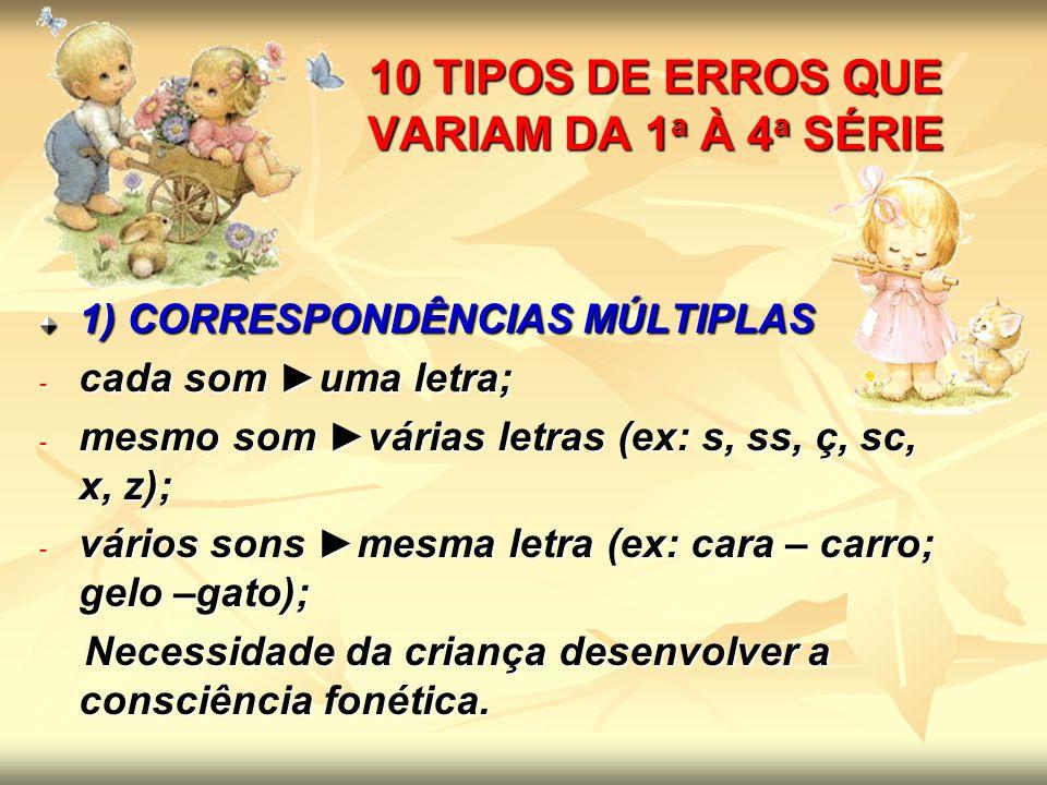 2) APOIO NA ORALIDADE A criança precisa se dar conta que falar é uma coisa e escrever é outra.