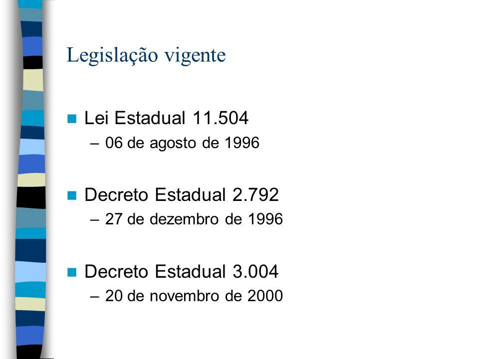 Legislação vigente Lei Estadual 11.504 –06 de agosto de 1996 Decreto Estadual 2.792 –27 de dezembro de 1996 Decreto Estadual 3.004 –20 de novembro de