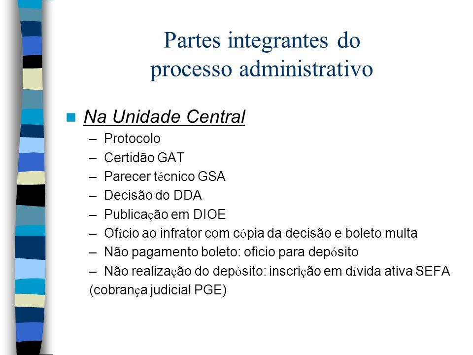 Partes integrantes do processo administrativo Na Unidade Central –Protocolo –Certidão GAT –Parecer t é cnico GSA –Decisão do DDA –Publica ç ão em DIOE