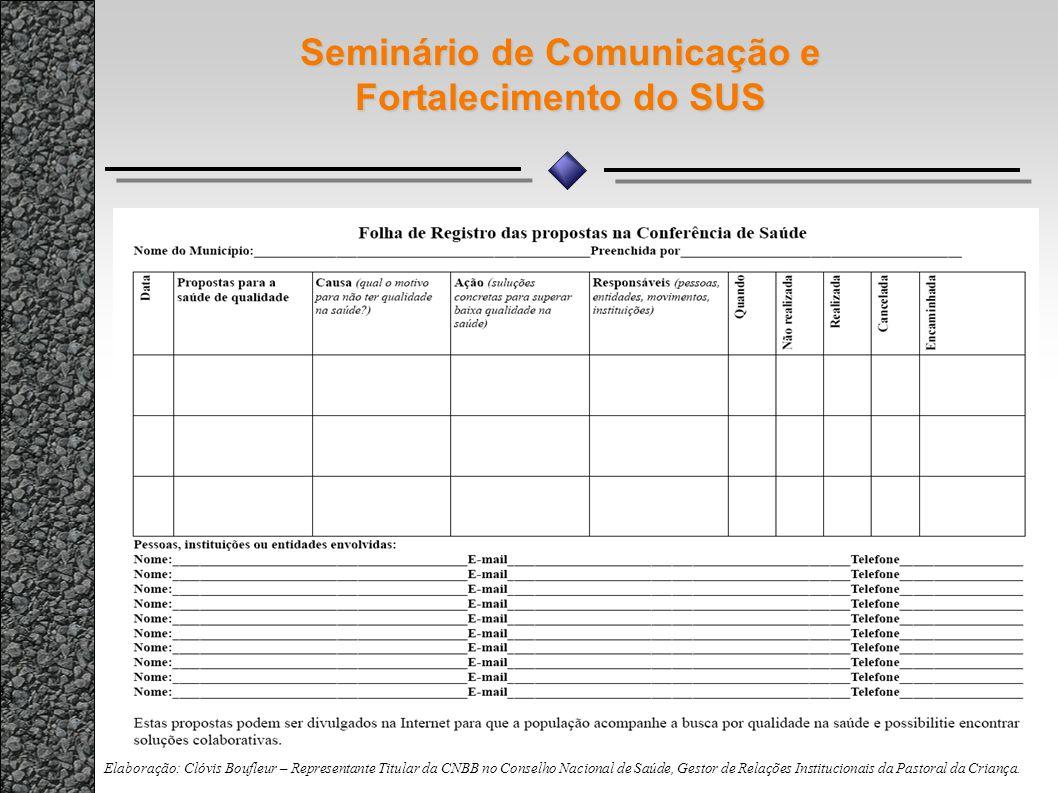 Seminário de Comunicação e Fortalecimento do SUS Elaboração: Clóvis Boufleur – Representante Titular da CNBB no Conselho Nacional de Saúde, Gestor de