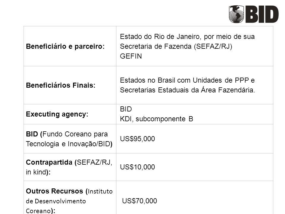 Beneficiário e parceiro: Estado do Rio de Janeiro, por meio de sua Secretaria de Fazenda (SEFAZ/RJ) GEFIN Beneficiários Finais: Estados no Brasil com Unidades de PPP e Secretarias Estaduais da Área Fazendária.