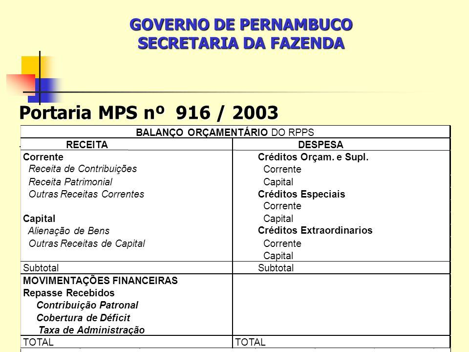 - Reflexos orçamentários GOVERNO DE PERNAMBUCO SECRETARIA DA FAZENDA - Obrigações Patronais c/ RPPS: - a DESPESA no ente passa a ser - a DESPESA no ente passa a ser repasse concedido repasse concedido - Adequação das Fontes de Recursos do RPPS no Orçamento Fiscal RPPS no Orçamento Fiscal - Grupo de Despesa na contabilidade da Previdência: da Previdência: 1 – Pessoal 3 – Outras Desp.