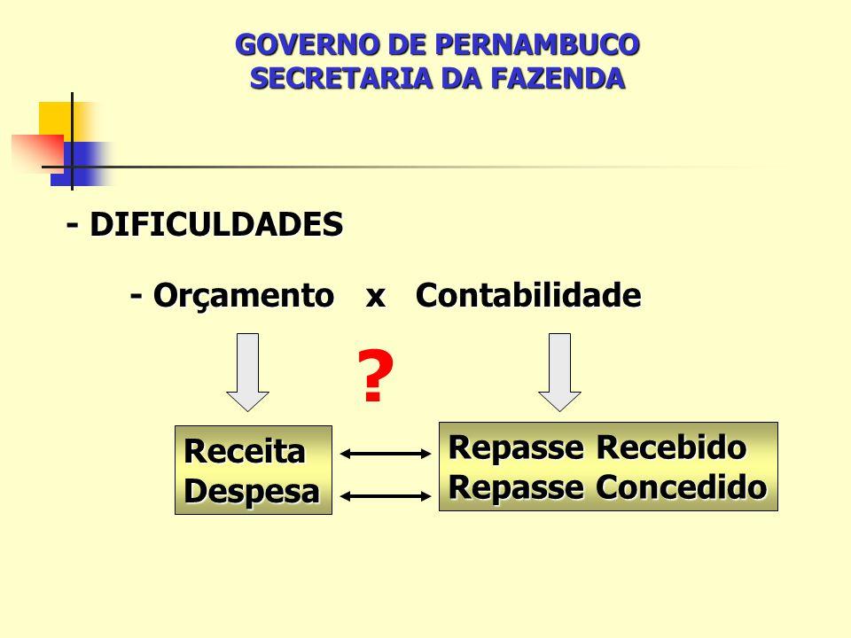 - DIFICULDADES - Orçamento x Contabilidade ReceitaDespesa GOVERNO DE PERNAMBUCO SECRETARIA DA FAZENDA Repasse Recebido Repasse Concedido ?