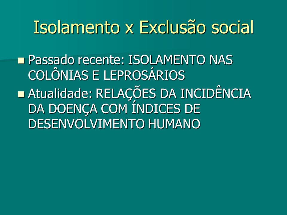 Isolamento x Exclusão social Passado recente: ISOLAMENTO NAS COLÔNIAS E LEPROSÁRIOS Passado recente: ISOLAMENTO NAS COLÔNIAS E LEPROSÁRIOS Atualidade: