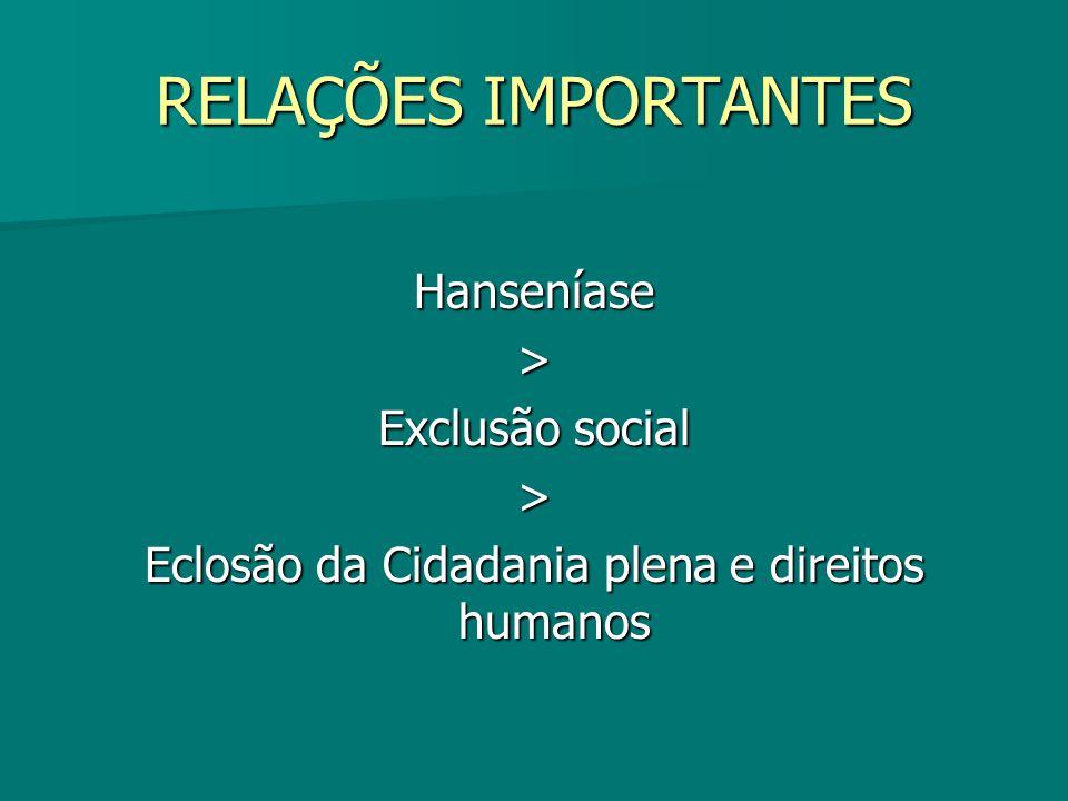 RELAÇÕES IMPORTANTES Hanseníase> Exclusão social > Eclosão da Cidadania plena e direitos humanos