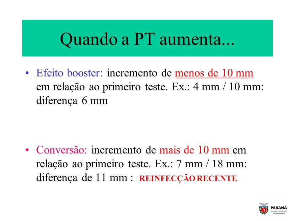 Quando a PT aumenta... Efeito booster: incremento de menos de 10 mm em relação ao primeiro teste. Ex.: 4 mm / 10 mm: diferença 6 mm Conversão: increme