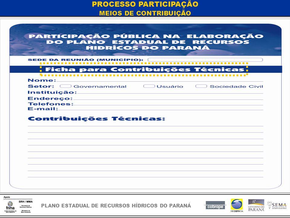 PLANO ESTADUAL DE RECURSOS HÍDRICOS DO PARANÁ PROCESSO PARTICIPAÇÃO MEIOS DE CONTRIBUIÇÃO