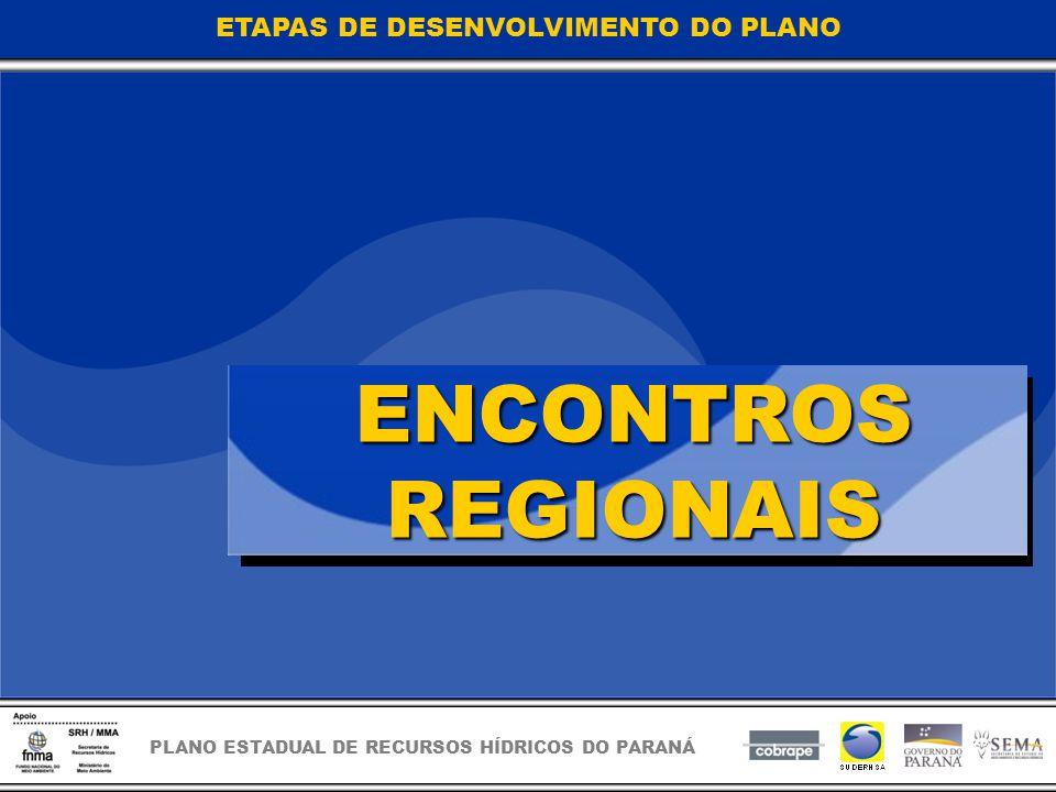 PLANO ESTADUAL DE RECURSOS HÍDRICOS DO PARANÁ ENCONTROS REGIONAIS ETAPAS DE DESENVOLVIMENTO DO PLANO