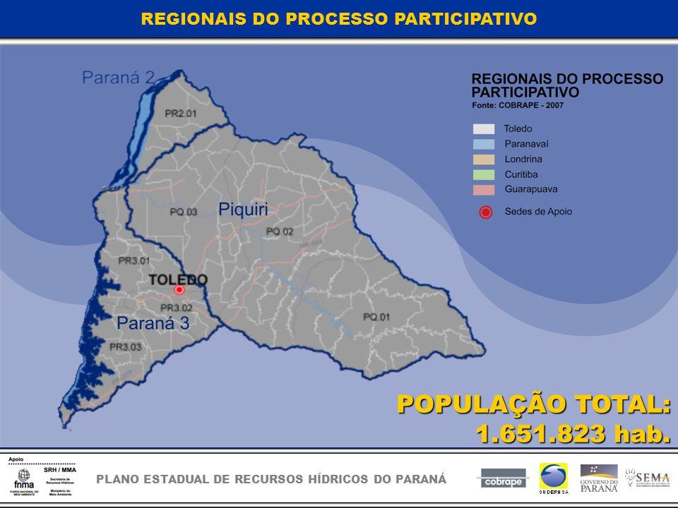 PLANO ESTADUAL DE RECURSOS HÍDRICOS DO PARANÁ REGIONAIS DO PROCESSO PARTICIPATIVO POPULAÇÃO TOTAL: 1.651.823 hab.