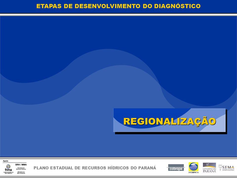 PLANO ESTADUAL DE RECURSOS HÍDRICOS DO PARANÁ REGIONALIZAÇÃO ETAPAS DE DESENVOLVIMENTO DO DIAGNÓSTICO