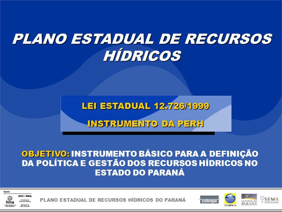 PLANO ESTADUAL DE RECURSOS HÍDRICOS DO PARANÁ OBJETIVO: OBJETIVO: INSTRUMENTO BÁSICO PARA A DEFINIÇÃO DA POLÍTICA E GESTÃO DOS RECURSOS HÍDRICOS NO ESTADO DO PARANÁ LEI ESTADUAL 12.726/1999 INSTRUMENTO DA PERH PLANO ESTADUAL DE RECURSOS HÍDRICOS