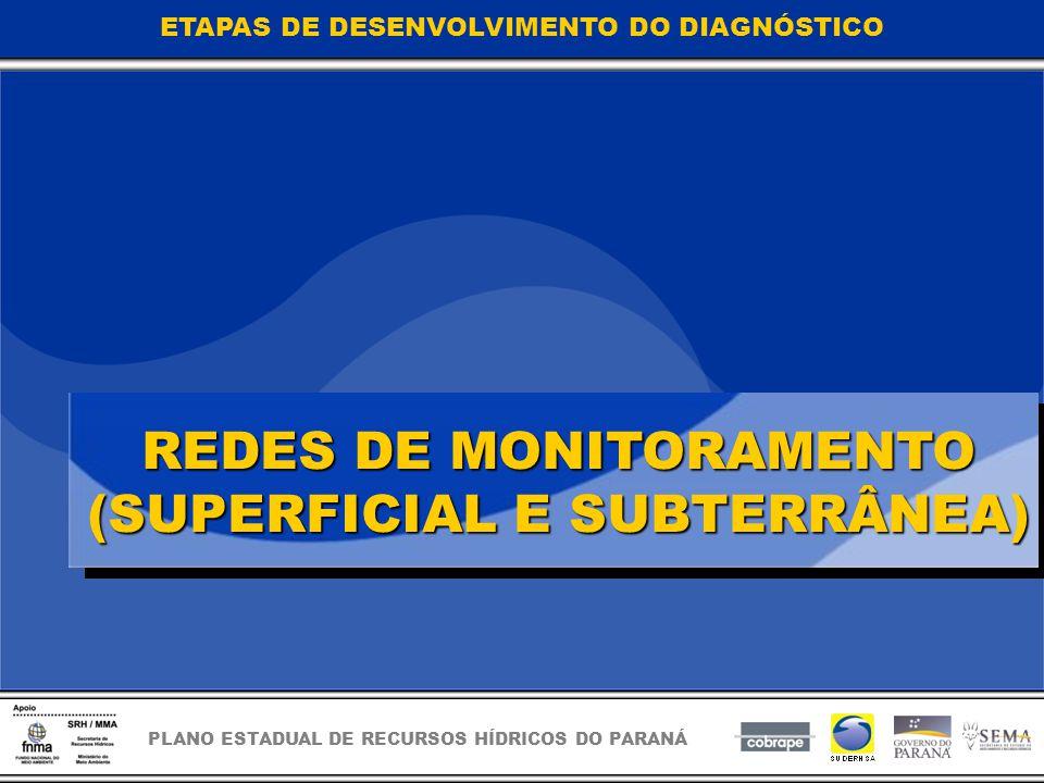 PLANO ESTADUAL DE RECURSOS HÍDRICOS DO PARANÁ ETAPAS DE DESENVOLVIMENTO DO DIAGNÓSTICO REDES DE MONITORAMENTO (SUPERFICIAL E SUBTERRÂNEA)