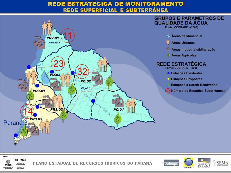PLANO ESTADUAL DE RECURSOS HÍDRICOS DO PARANÁ REDE ESTRATÉGICA DE MONITORAMENTO REDE SUPERFICIAL E SUBTERRÂNEA