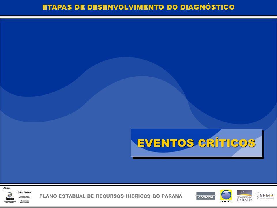 PLANO ESTADUAL DE RECURSOS HÍDRICOS DO PARANÁ EVENTOS CRÍTICOS ETAPAS DE DESENVOLVIMENTO DO DIAGNÓSTICO