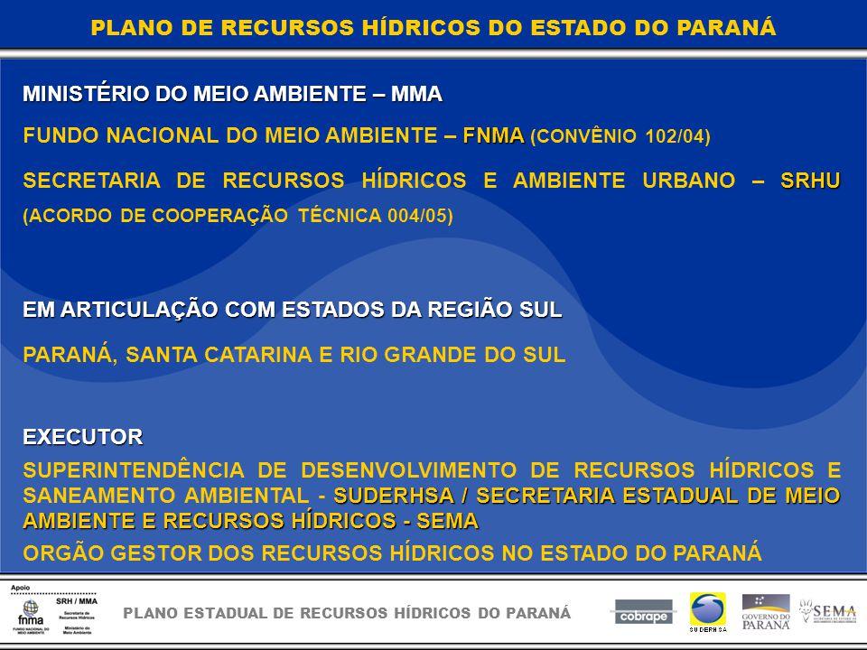 PLANO ESTADUAL DE RECURSOS HÍDRICOS DO PARANÁ PLANO DE RECURSOS HÍDRICOS DO ESTADO DO PARANÁ MINISTÉRIO DO MEIO AMBIENTE – MMA FNMA FUNDO NACIONAL DO MEIO AMBIENTE – FNMA (CONVÊNIO 102/04) SRHU SECRETARIA DE RECURSOS HÍDRICOS E AMBIENTE URBANO – SRHU (ACORDO DE COOPERAÇÃO TÉCNICA 004/05) EM ARTICULAÇÃO COM ESTADOS DA REGIÃO SUL PARANÁ, SANTA CATARINA E RIO GRANDE DO SULEXECUTOR SUDERHSA / SECRETARIA ESTADUAL DE MEIO AMBIENTE E RECURSOS HÍDRICOS - SEMA SUPERINTENDÊNCIA DE DESENVOLVIMENTO DE RECURSOS HÍDRICOS E SANEAMENTO AMBIENTAL - SUDERHSA / SECRETARIA ESTADUAL DE MEIO AMBIENTE E RECURSOS HÍDRICOS - SEMA ORGÃO GESTOR DOS RECURSOS HÍDRICOS NO ESTADO DO PARANÁ