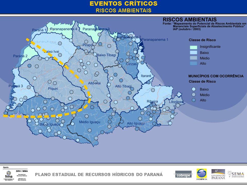 PLANO ESTADUAL DE RECURSOS HÍDRICOS DO PARANÁ EVENTOS CRÍTICOS RISCOS AMBIENTAIS
